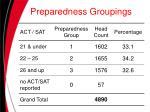 preparedness groupings