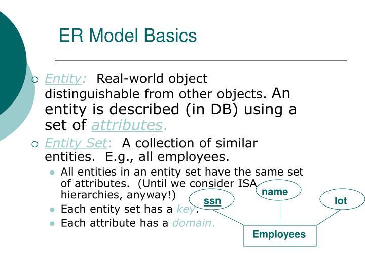 Er model basics