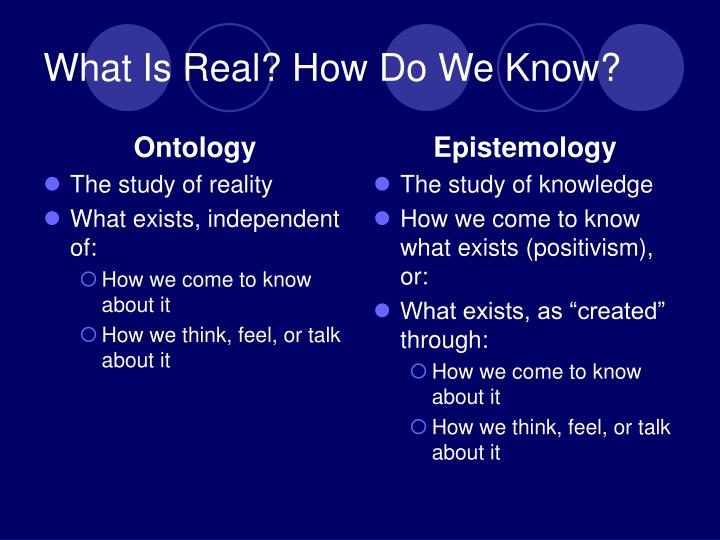 What is real how do we know