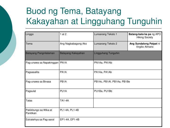 estratehiya ng pagtuturo ng filipino Stratehiya ay ang maingat o masusing pagplaplano ng mga maaksyong bagay para makamit ang nais na mangyari (goal.