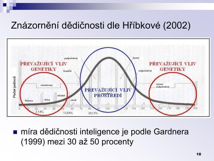 míra dědičnosti inteligence je podle Gardnera (1999) mezi 30 až 50 procenty