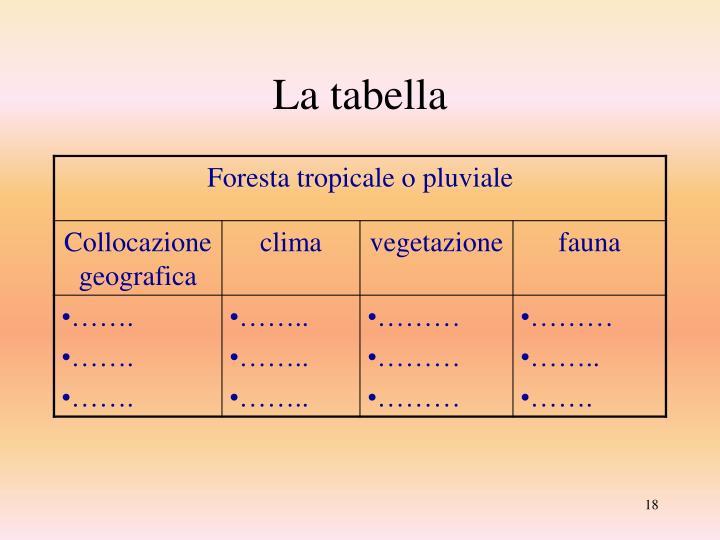 La tabella