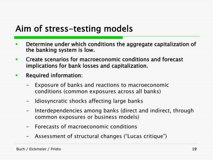 Aim of stress-testing models