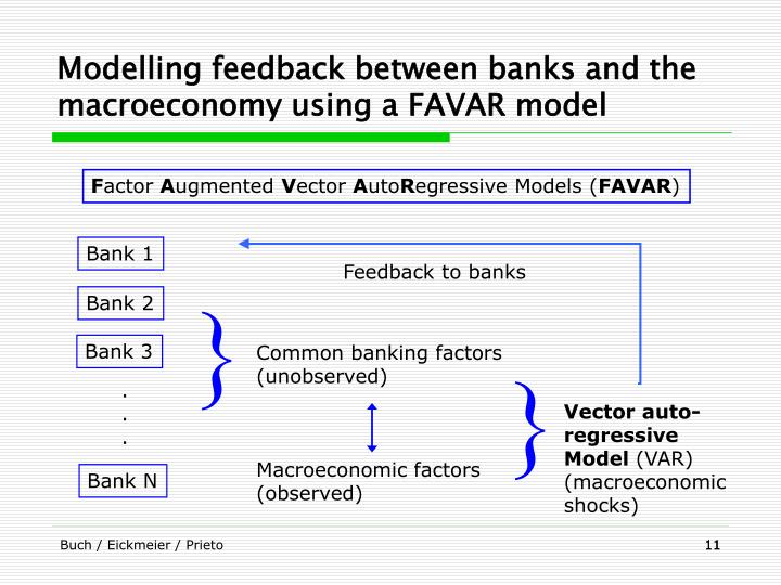 Modelling feedback between banks and the macroeconomy using a FAVAR model