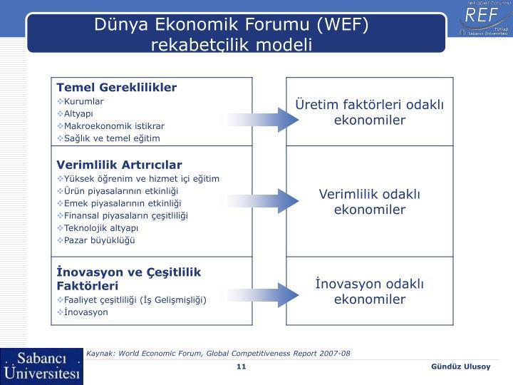 Dünya Ekonomik Forumu (WEF)
