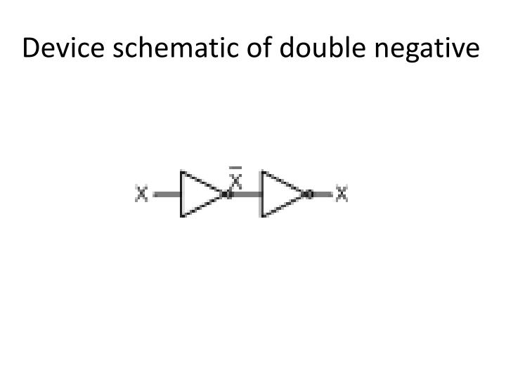 Device schematic of double negative