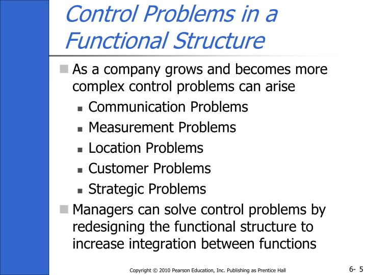 Control Problems in a Functional Structure