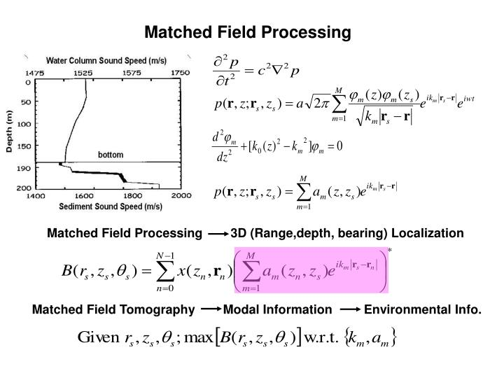 Matched field processing