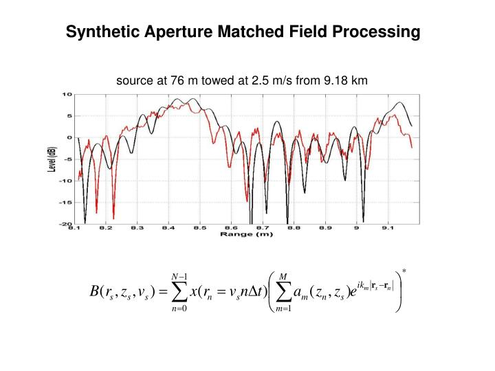Synthetic Aperture Matched Field Processing