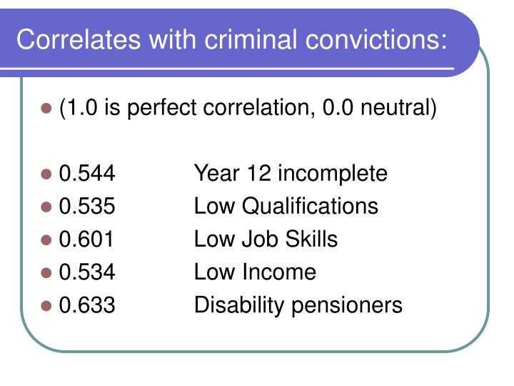 Correlates with criminal convictions:
