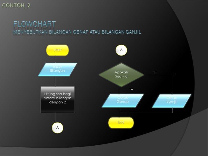 Ppt Flowchart Powerpoint Presentation Id 3773074