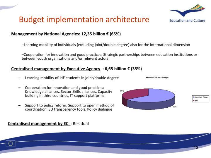 Budget implementation architecture