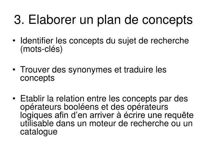 3. Elaborer un plan de concepts