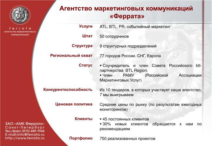 Агентство маркетинговых коммуникаций