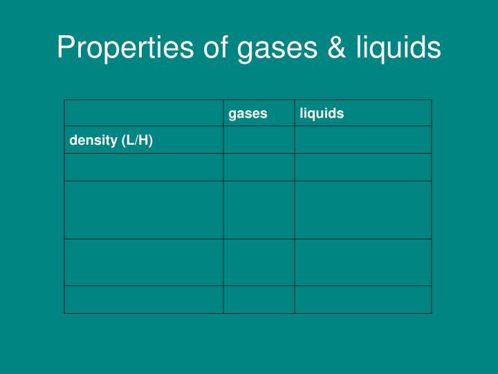 Properties of gases liquids