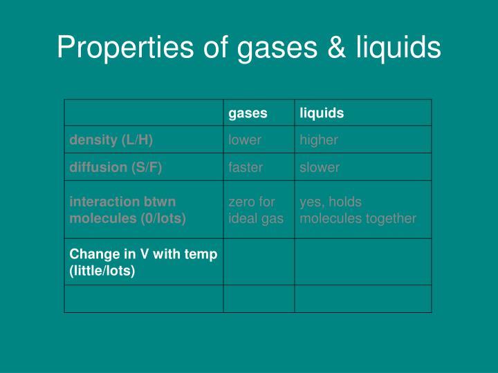Properties of gases & liquids
