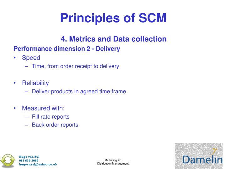Principles of SCM