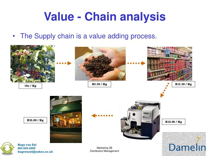 Value - Chain analysis