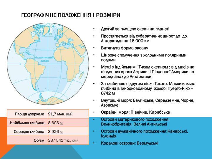 Географічне положення і розміри