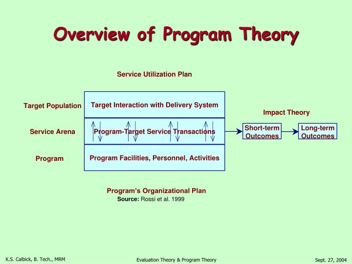 Overview of Program Theory