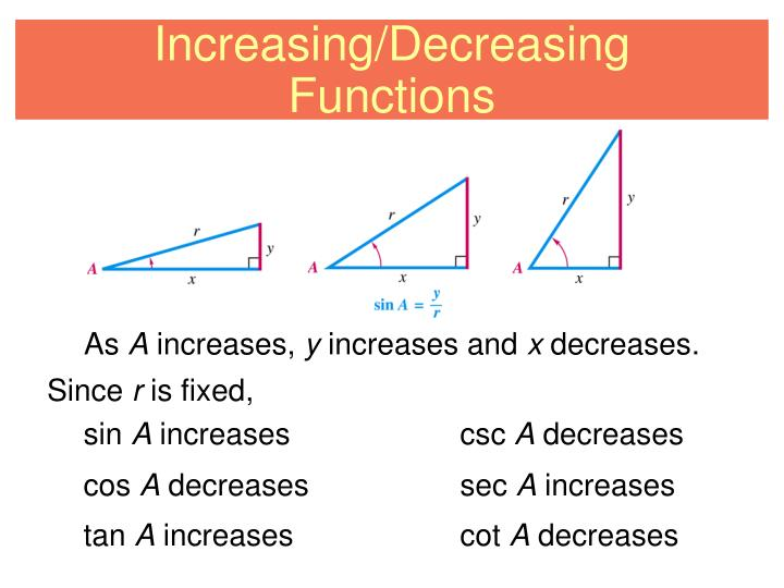 Increasing/Decreasing Functions