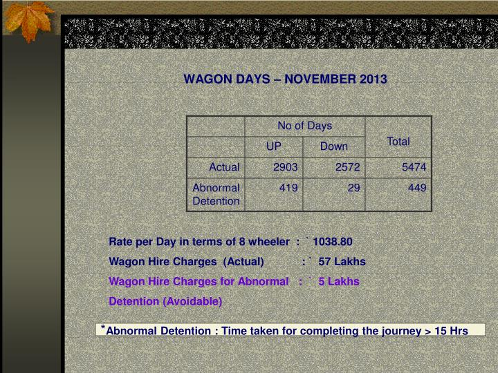 WAGON DAYS – NOVEMBER 2013
