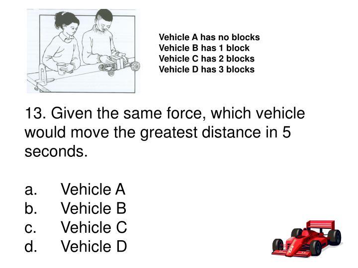 Vehicle A has no blocks