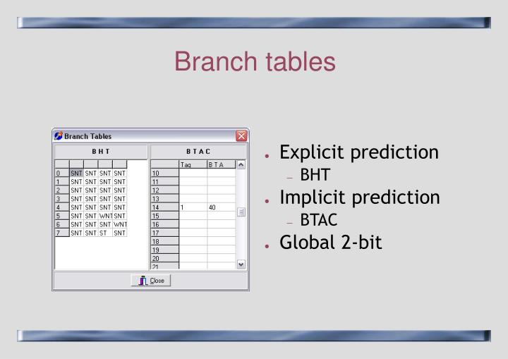 Branch tables