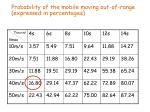 probability of the mobile moving out of range expressed in percentages