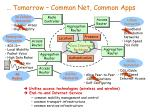 tomorrow common net common apps