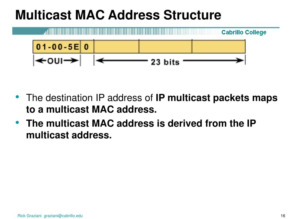 PPT - IP Multicasting PowerPoint Presentation - ID:3775730