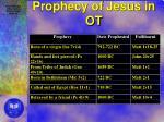 prophecy of jesus in ot