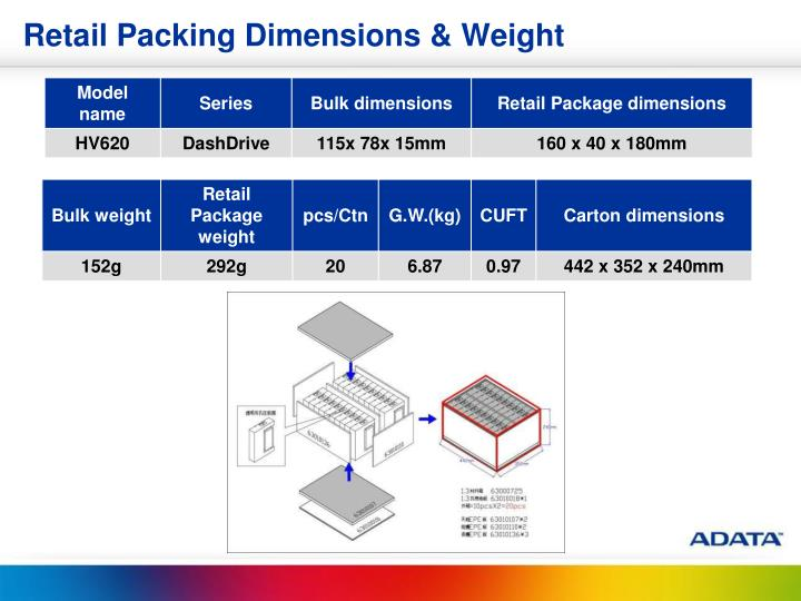 Retail Packing Dimensions & Weight