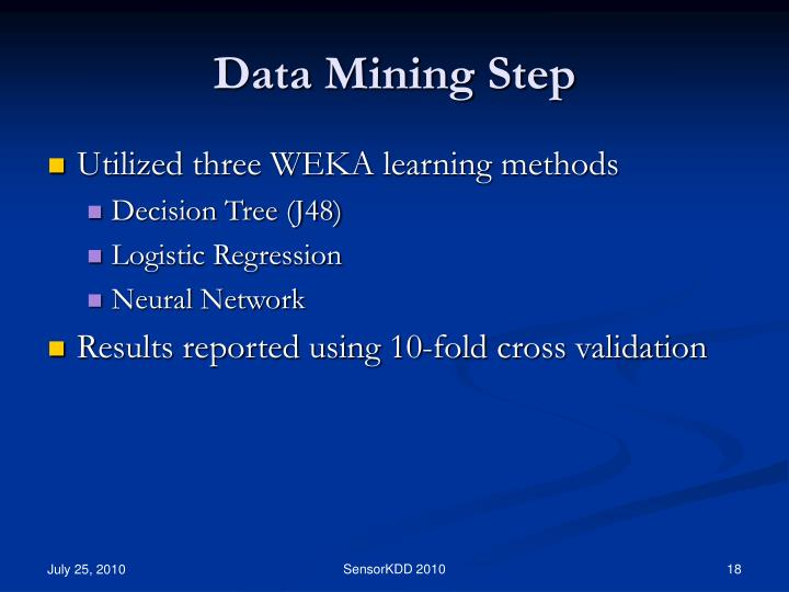 Data Mining Step