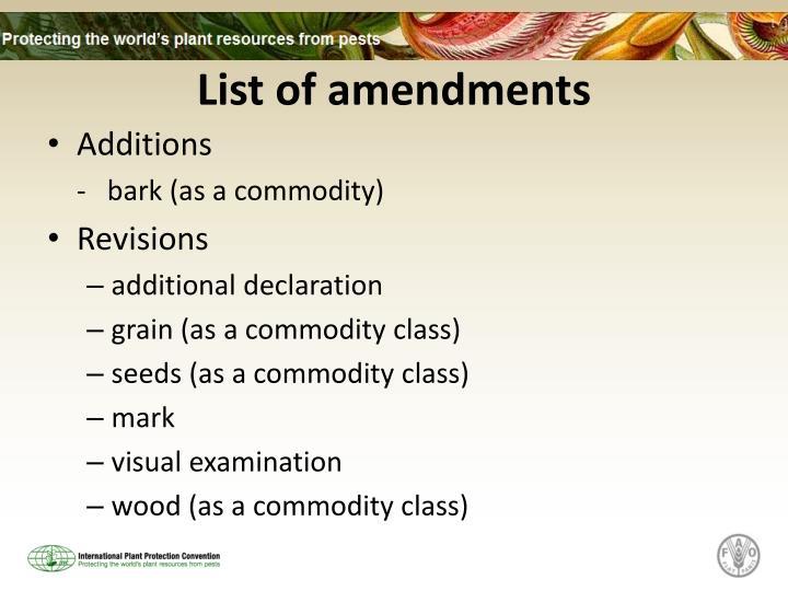 List of amendments