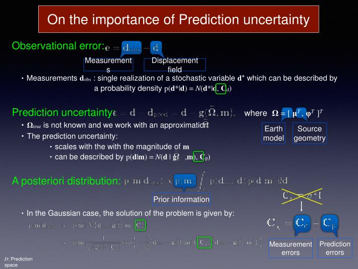 On the importance of Prediction uncertainty