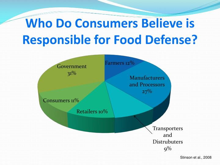 Who Do Consumers Believe is Responsible for Food Defense?
