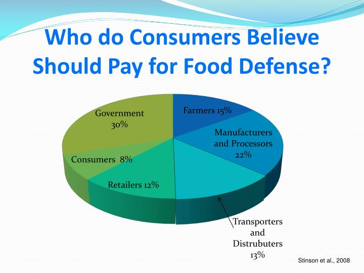 Who do Consumers Believe