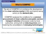what is compro