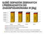 ilo odpad w zebranych i przekazanych do zagospodarowania w mg