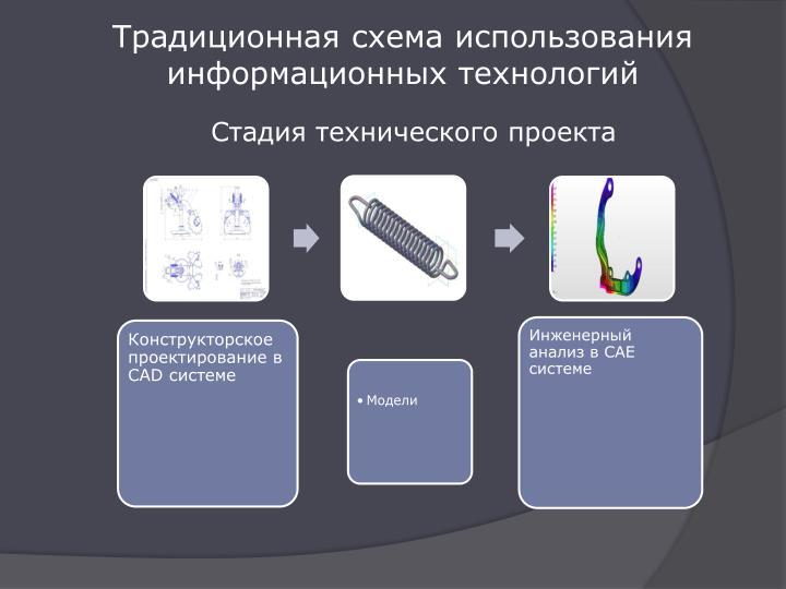 Традиционная схема использования информационных технологий