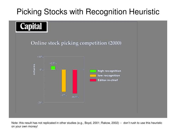 Picking Stocks with Recognition Heuristic