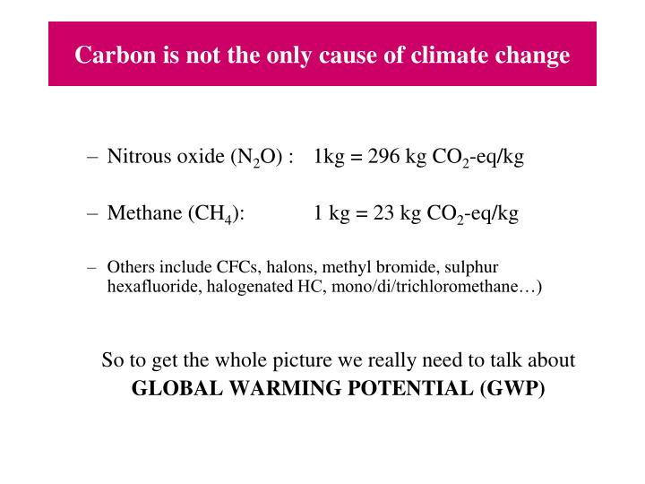 Carbon is not the only cause of climate change