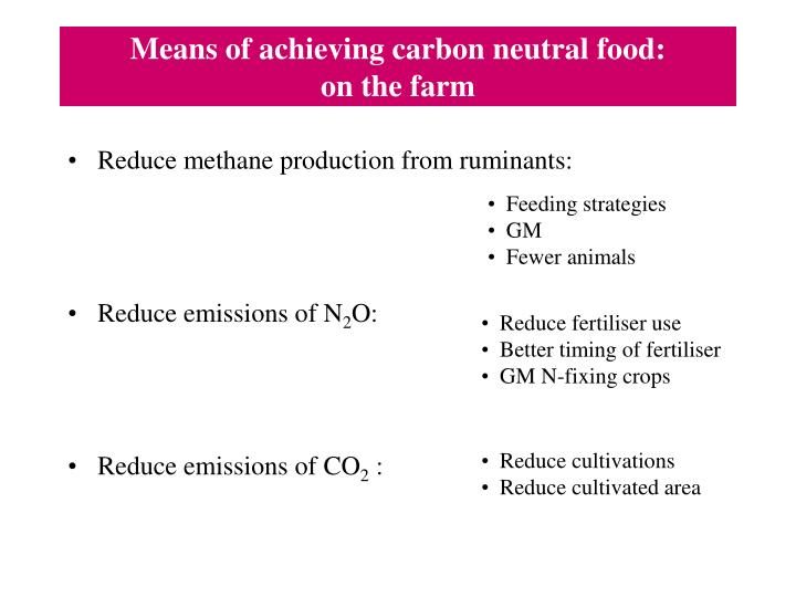 Means of achieving carbon neutral food: