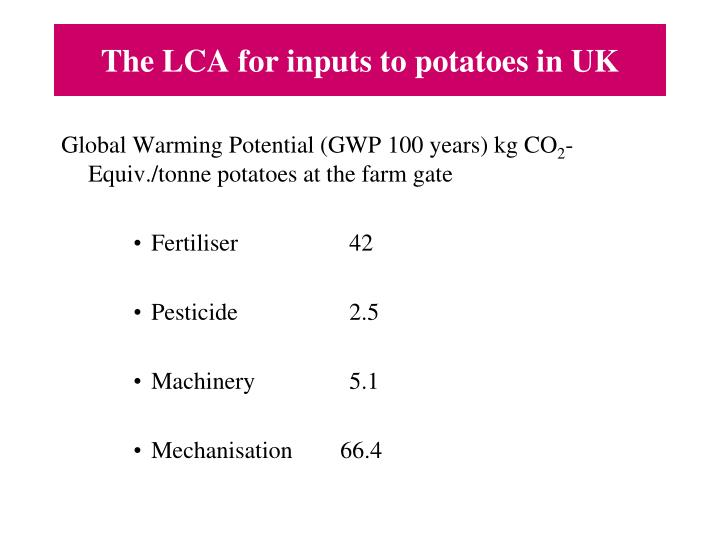 The LCA for inputs to potatoes in UK