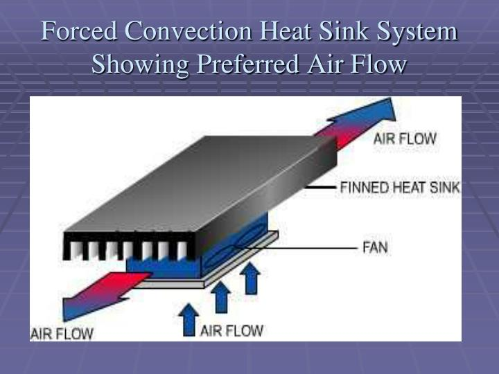 Ppt Thermoelectric Cooling Powerpoint Presentation Id