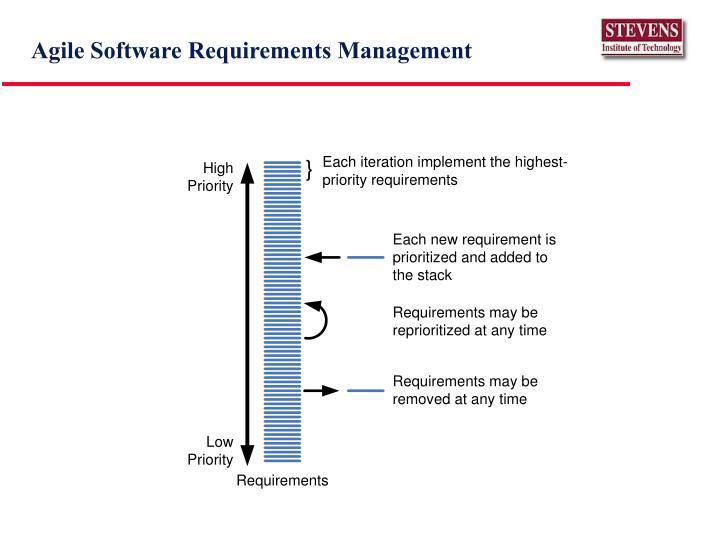 Agile Software Requirements Management