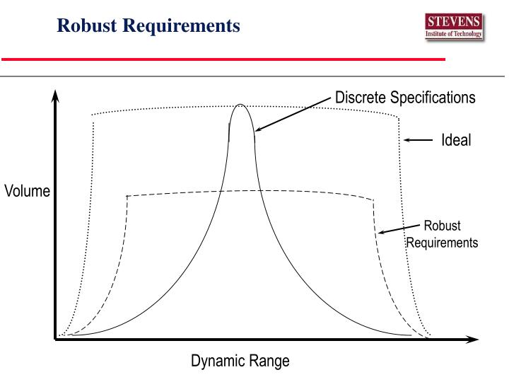 Robust Requirements