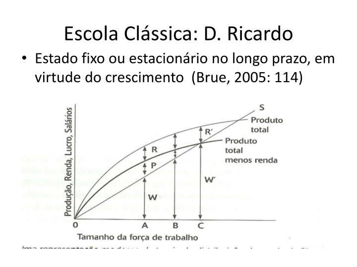 Escola Clássica: D. Ricardo