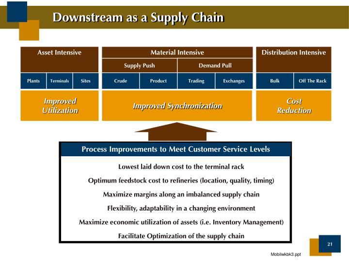 Downstream as a Supply Chain